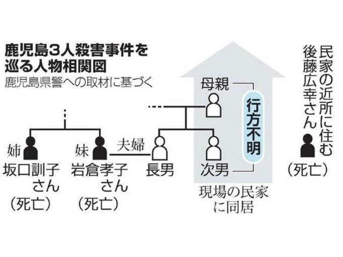 岩倉知広相関関係